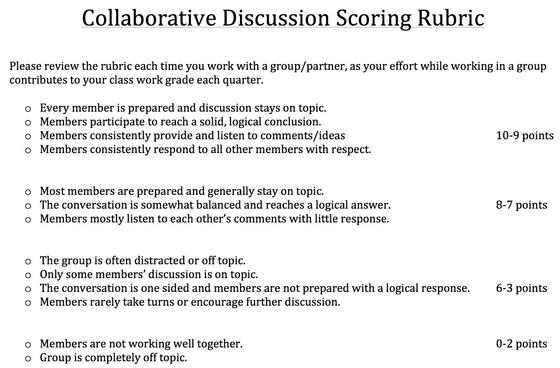 Collaborative Discussion Scoring Rubric.jpg